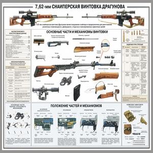 Видео об оружии[обновлено от 11.03.2014]